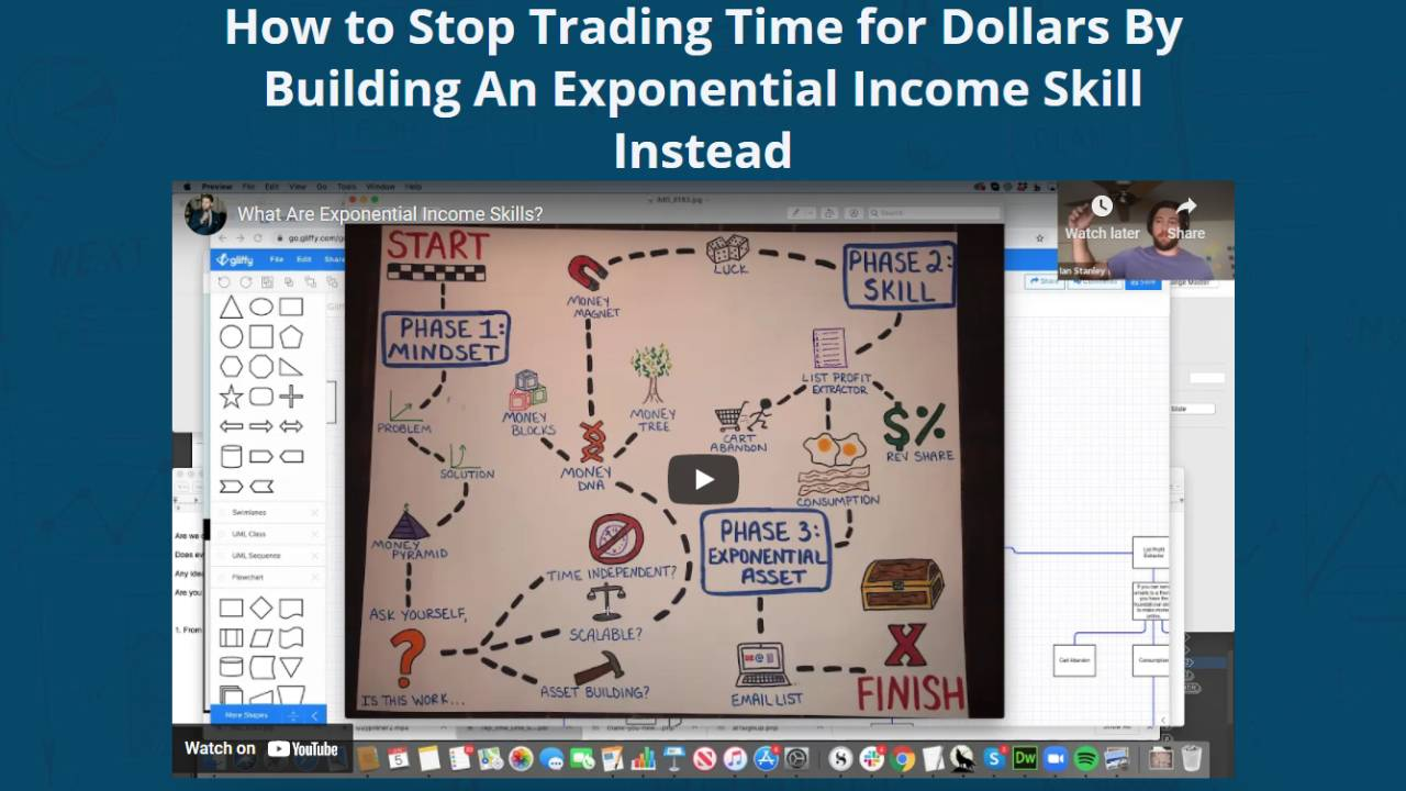 Ian Stanley – Exponential Income Skill Training Instant Download